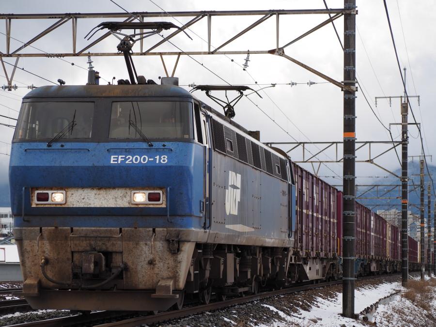 EF200 18 20160120