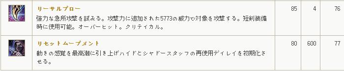 151221短剣共通1物理スキル