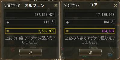 160130-1オルコア11分配
