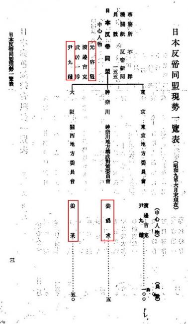 日本反帝同盟1
