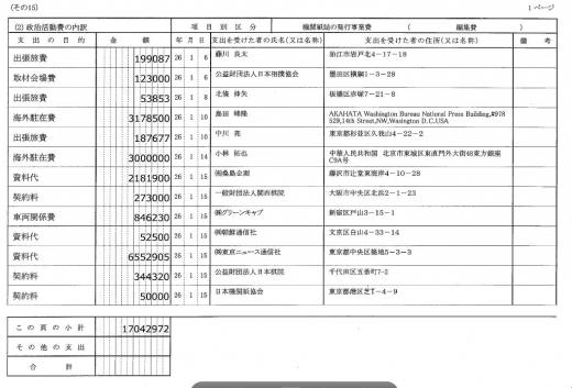 日共朝鮮通信社1
