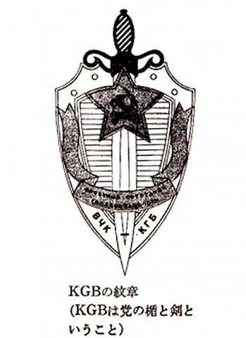 KGB紋章