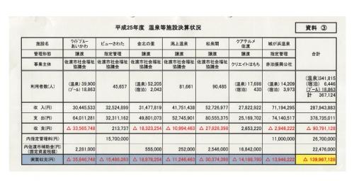 温泉譲渡2014年9月議会-のコピー