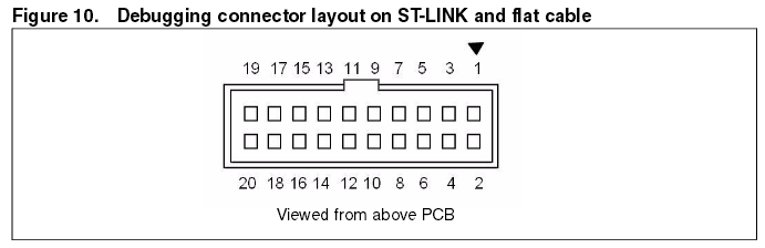 ST-Link connection
