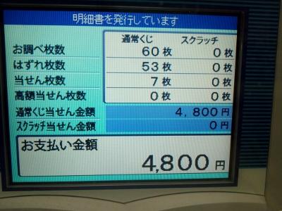 宝くじ結果 (400x300)