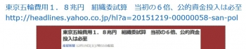 ten東京五輪費用1.8兆円 組織委試算 当初の6倍、公的資金投入は必至