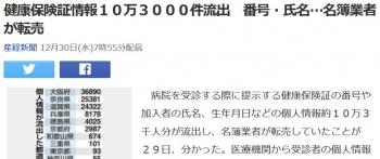 news健康保険証情報10万3000件流出 番号・氏名…名簿業者が転売