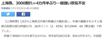 news上海株、3000割れ=4カ月半ぶり―根強い景気不安