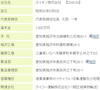 ダイキン株式会社  【DAIKIN】