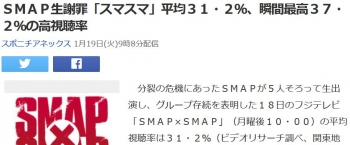 newsSMAP生謝罪「スマスマ」平均31・2%、瞬間最高37・2%の高視聴率