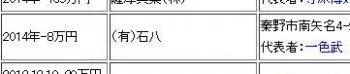 tok【政治団体】自由民主党神奈川県第十三選挙区支部【甘利明】