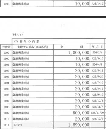 sea甘利 第13区支部 収支報告書 26年