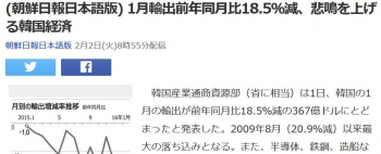 news(朝鮮日報日本語版) 1月輸出前年同月比18.5%減、悲鳴を上げる韓国経済