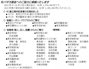 関森正義 一般財団法人比国育英会バギオ基金