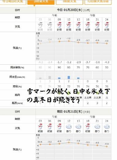 20,21の白馬の天気予報