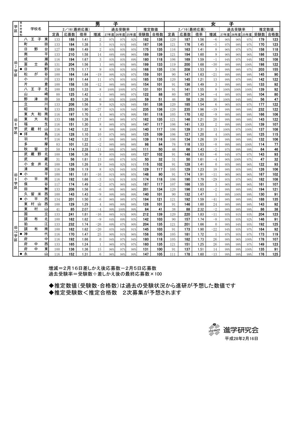 160216toritsu_futsu_02.png