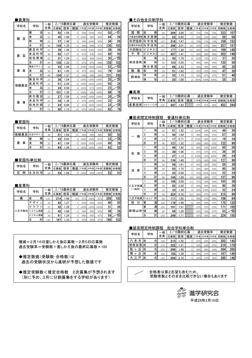 160216toritsu_senmon_02.png