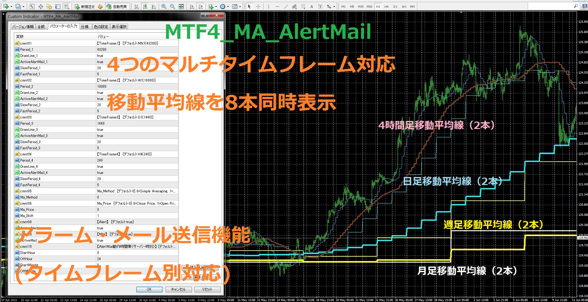 MTF4_MA_AlertMail