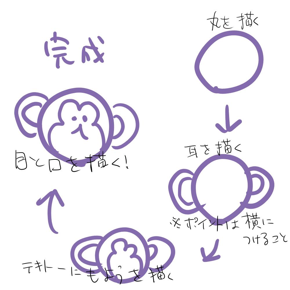 猿でも描ける猿の描き方