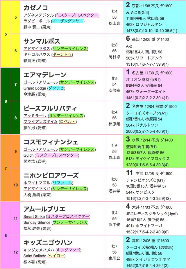 名古屋グランプリ2015New02