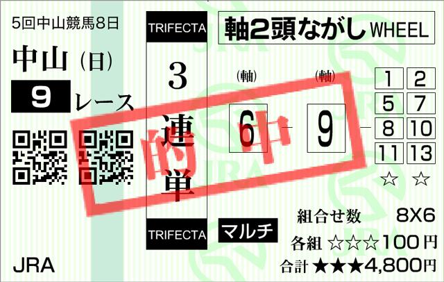 ホープフルS20153連単