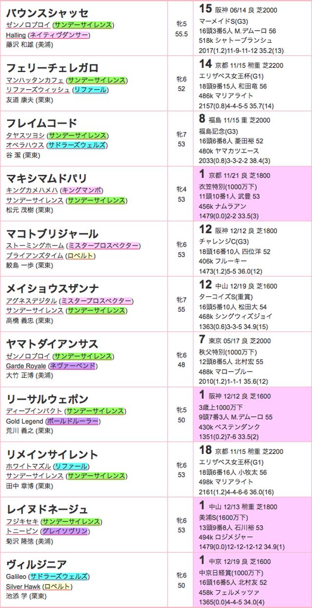 愛知杯2016特別登録02