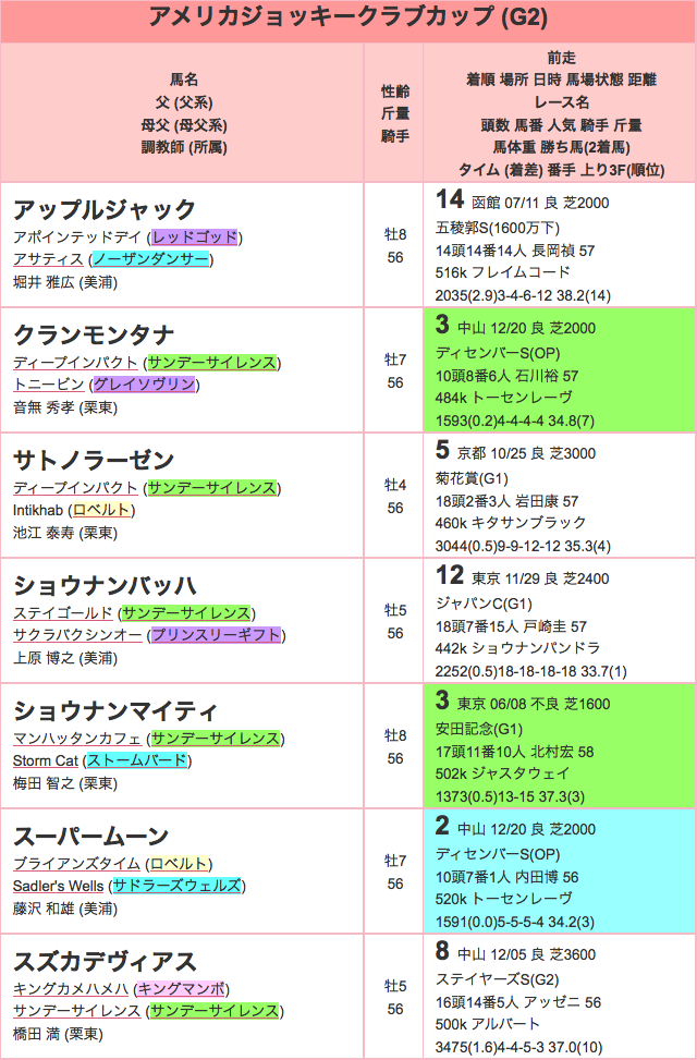 AJCC2016登録01