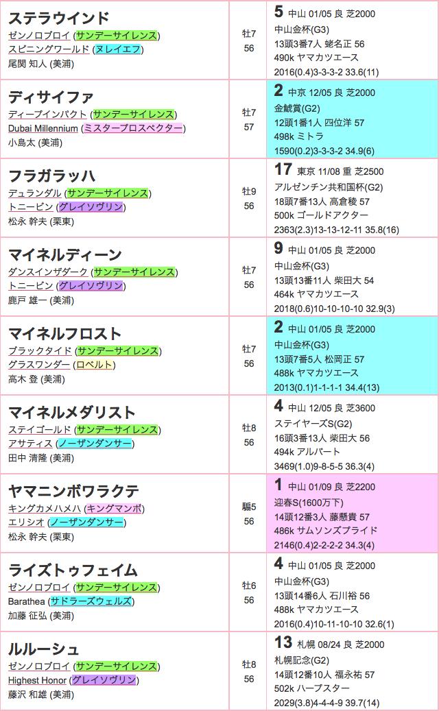 AJCC2016登録02
