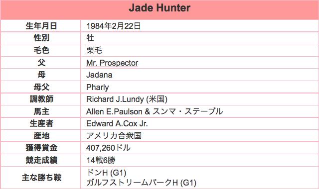 JadeHunter201602プロフ