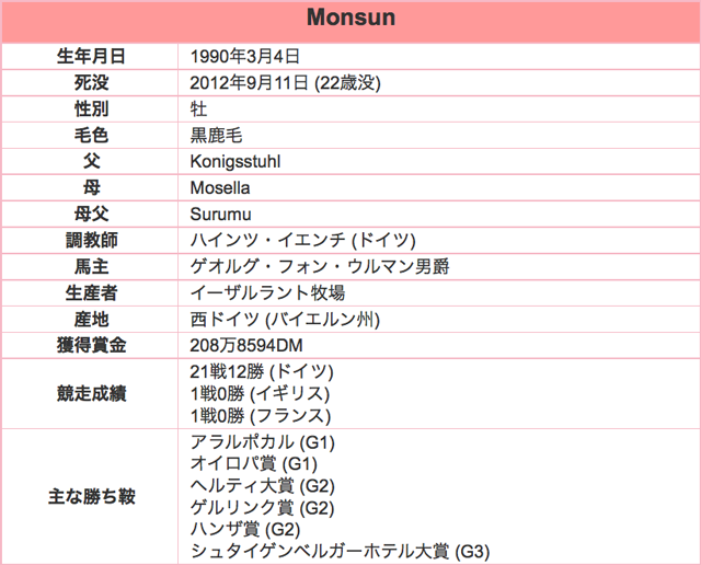 Monsun201602プロフ