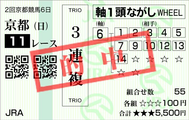 京都記念20163連複