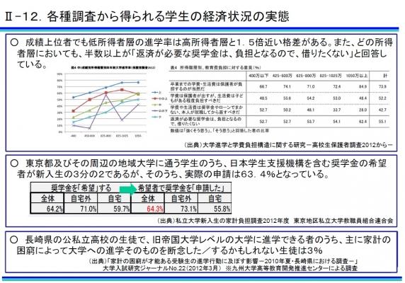 学生への経済的支援に関する検討会報告
