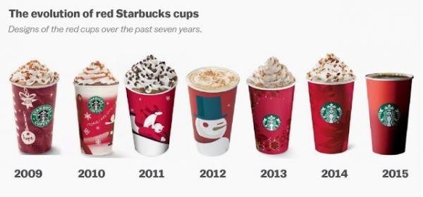 STARBUCK_RED_CUP2.jpg