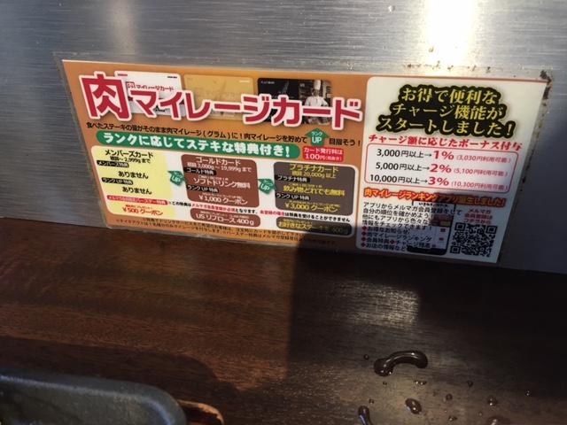 肉マイレージ