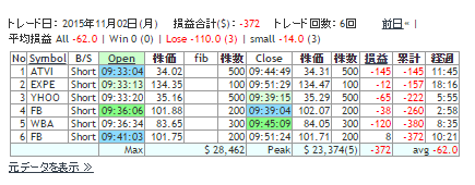 2015110201RESULT.png