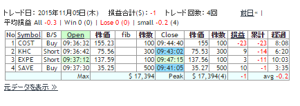 2015110501RESULT.png