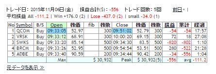 2015110601RESULT.png