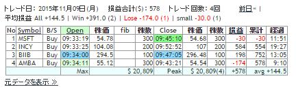 2015110901RESULT.png