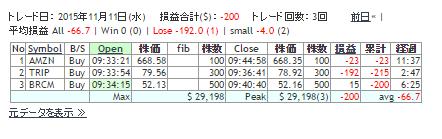 2015111101RESULT.png