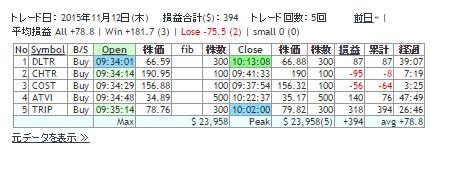 2015111201RESULT.png