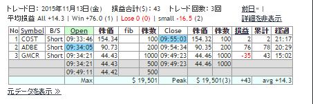 2015111301RESULT.png