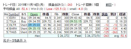 2015111601result.png