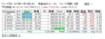 2015111801RESULT.png
