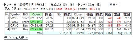 2015111901RESULT.png
