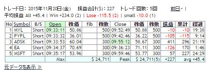 2015112001RESULT.png