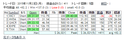 2015112301RESULT.png