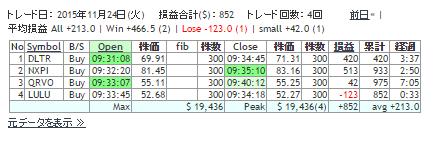 2015112401RESULT.png
