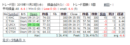 2015112501RESULT.png