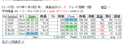 2015113001RESULT.png