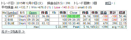 2015120101RESULT.png